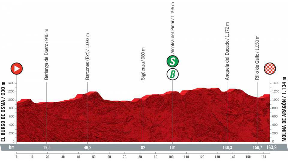 LIVE Vuelta: Runners or power hitters in the treacherous final stage?     Vuelta a Espana 2021